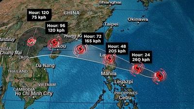 Typhoon Mangkhut storm path