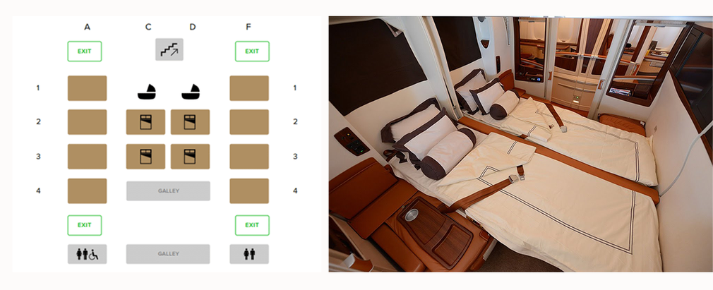 Singapore Airlines First Class seating map