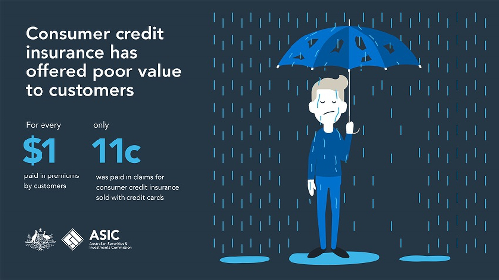 ASIC consumer card insurance infographic