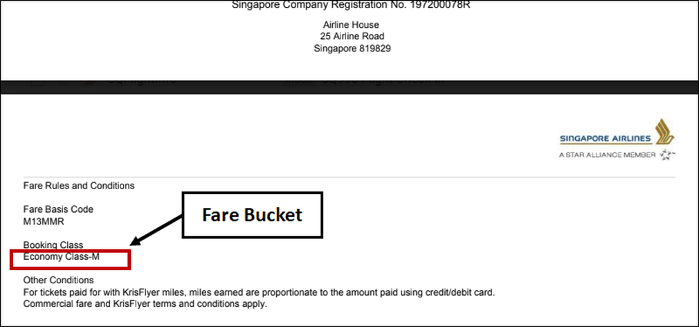 Singapore Airlines fare buckets