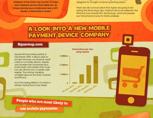 Mobile Payments Infographic 2011
