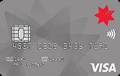 NAB Low Rate Card